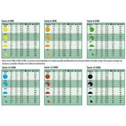 10 Toberas para difusores Rain Bird 15VAN regulable. Alcance 4,5 mts