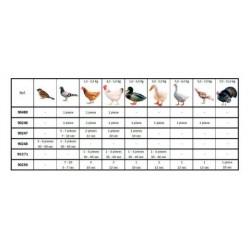 Desplumadora aves manual con manivela