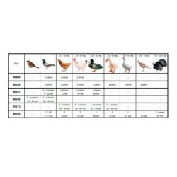 Desplumadora automática para aves Mod.65
