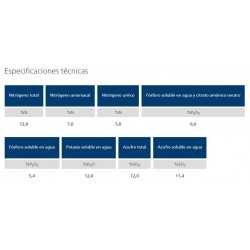 Abono fertilizante complejo Blue Max 16-6-12, 25 Kg, caracteristicas