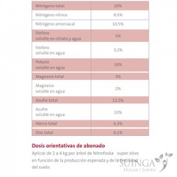 Fertilizer Super Olive Nitrofoska 20-5-10 + MG + S + Fe + Zn. 25 Kilos